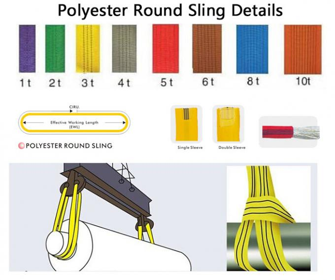 Standard Color Code Polyester Lifting Slings , Endless Cargo Slings